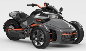 2021 Can-Am Spyder® F3-S SE6