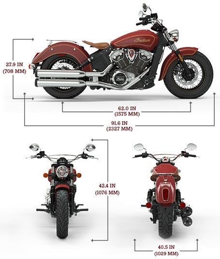 2020 INDIAN Scout 100th Anniversary Indian Photo 2 of 8